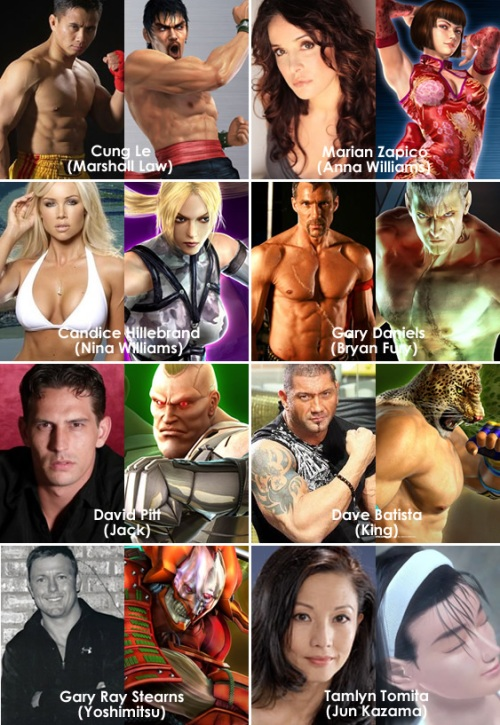 Elenco de Tekken o Filme